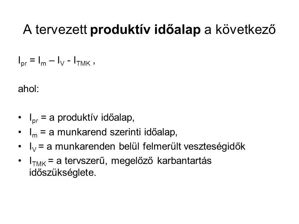 A tervezett produktív időalap a következő