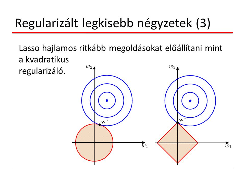 Regularizált legkisebb négyzetek (3)