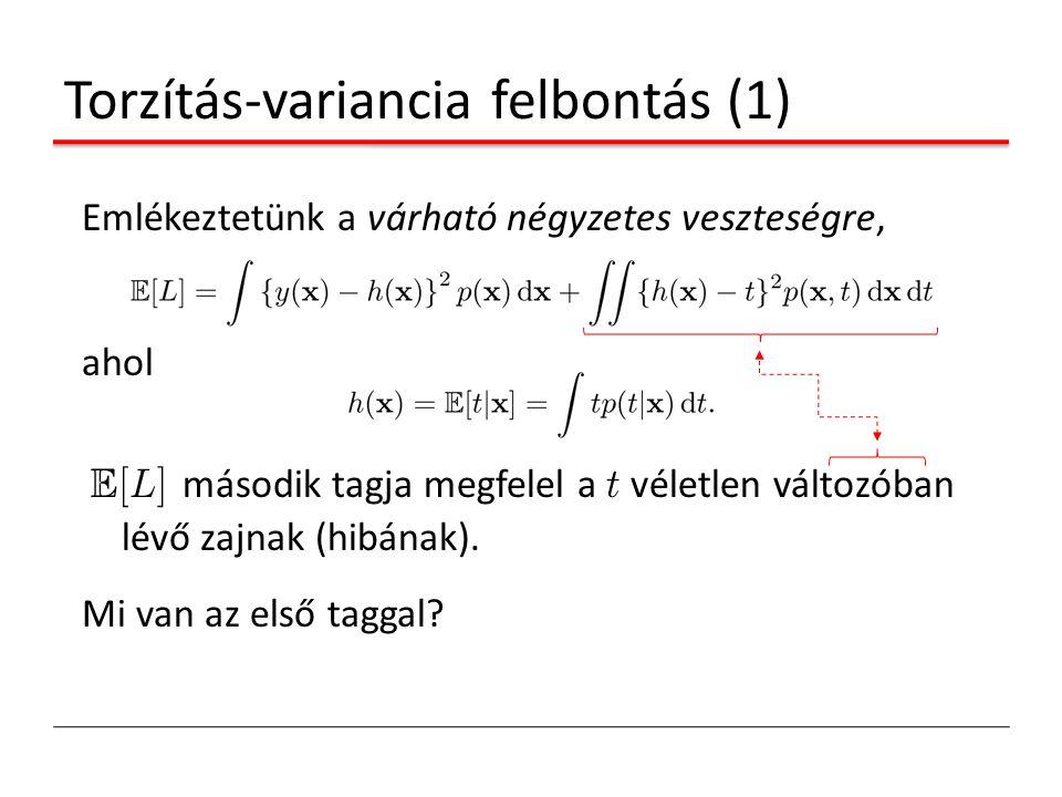 Torzítás-variancia felbontás (1)
