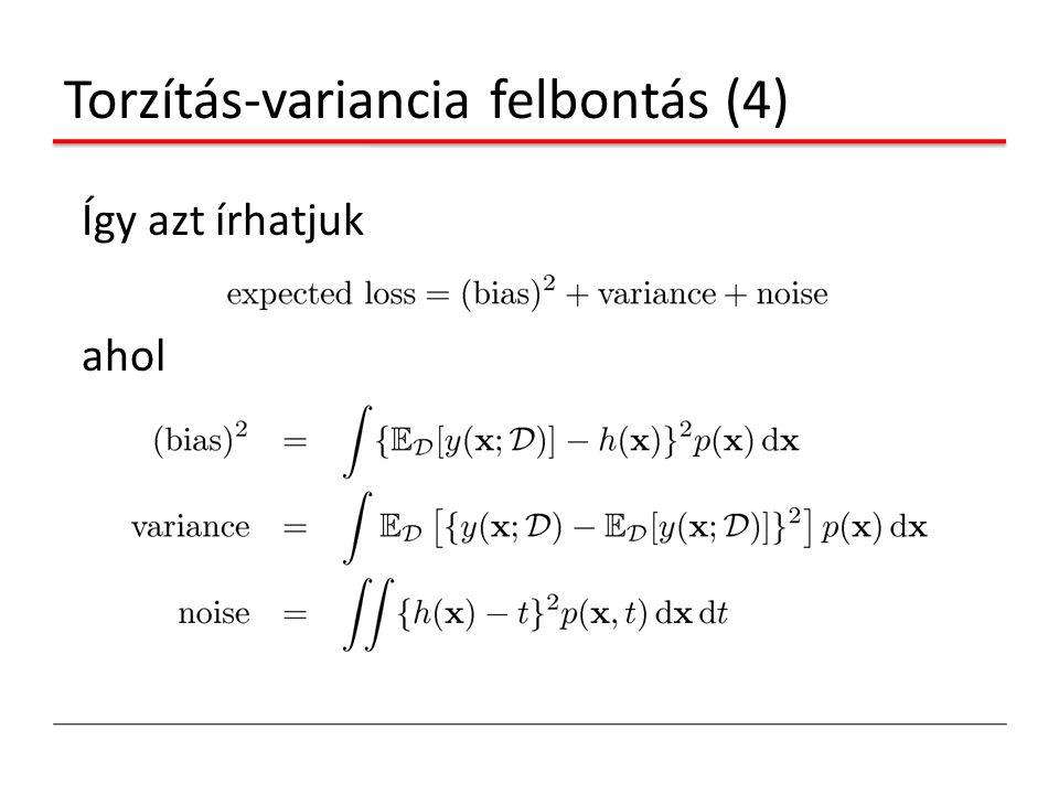 Torzítás-variancia felbontás (4)
