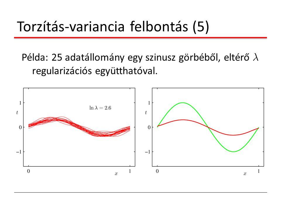 Torzítás-variancia felbontás (5)