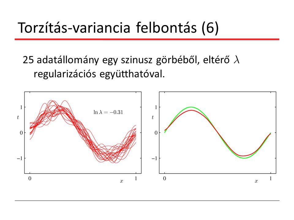 Torzítás-variancia felbontás (6)