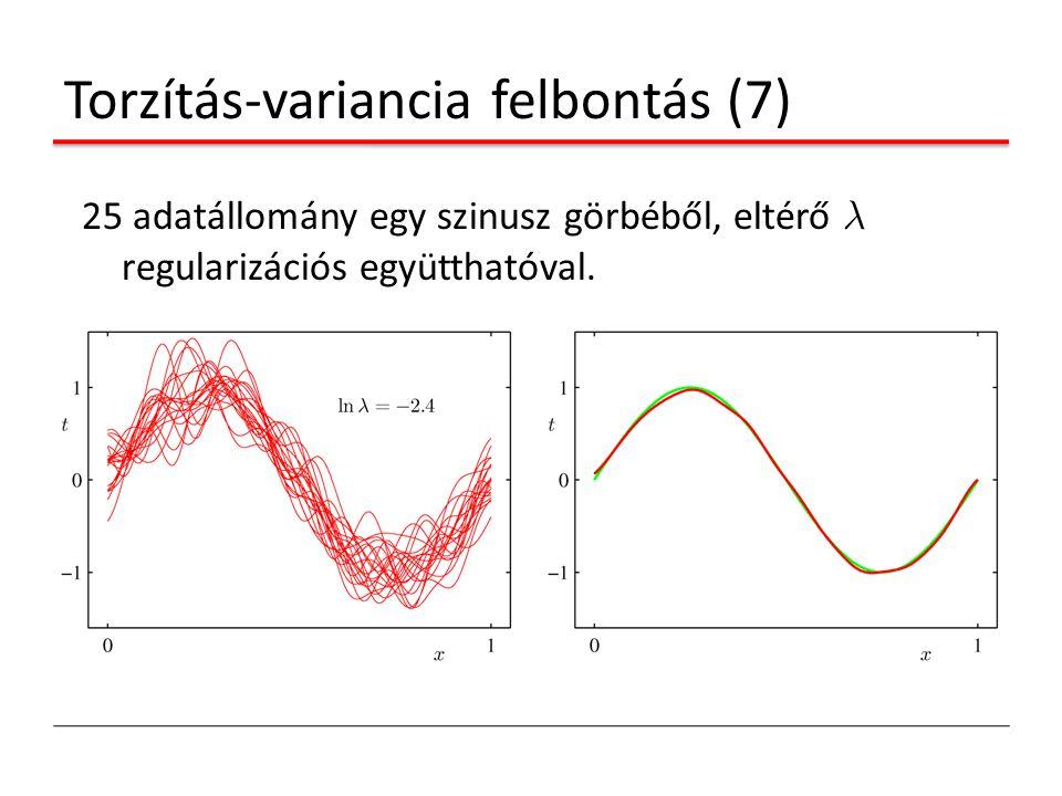 Torzítás-variancia felbontás (7)