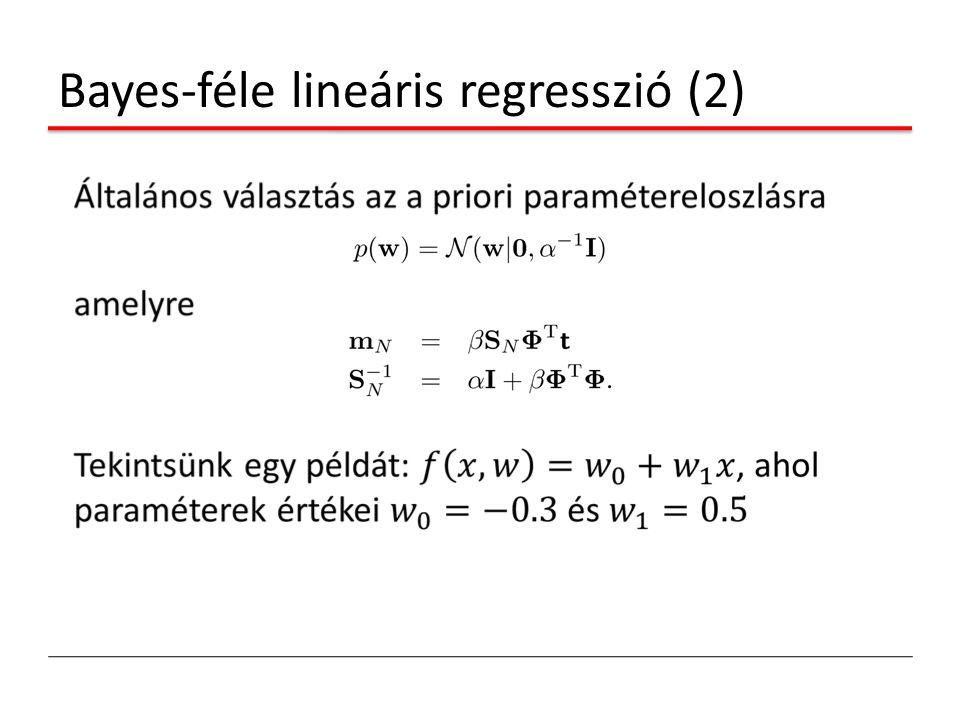 Bayes-féle lineáris regresszió (2)