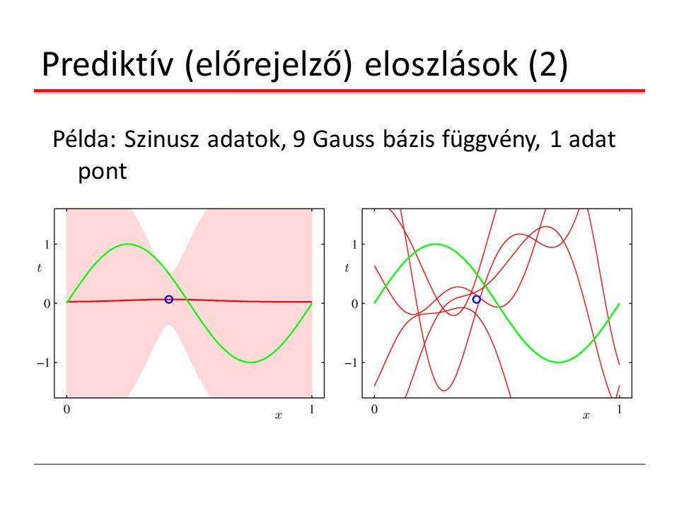Prediktív (előrejelző) eloszlások (2)