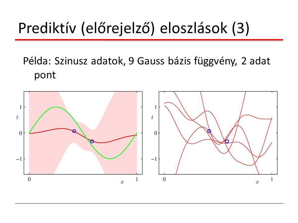 Prediktív (előrejelző) eloszlások (3)