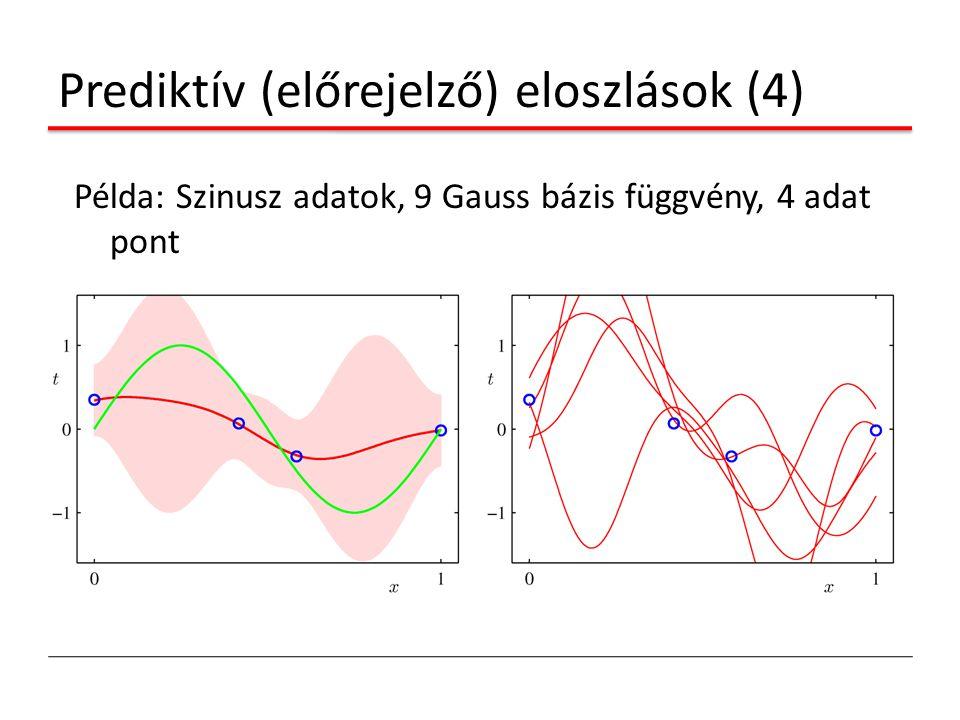 Prediktív (előrejelző) eloszlások (4)