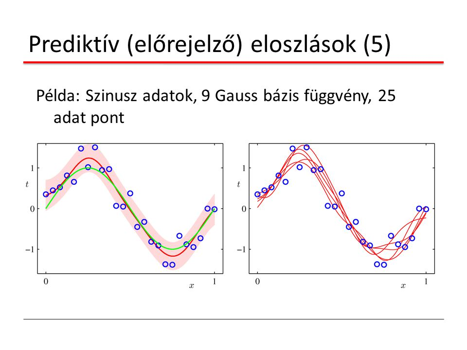 Prediktív (előrejelző) eloszlások (5)