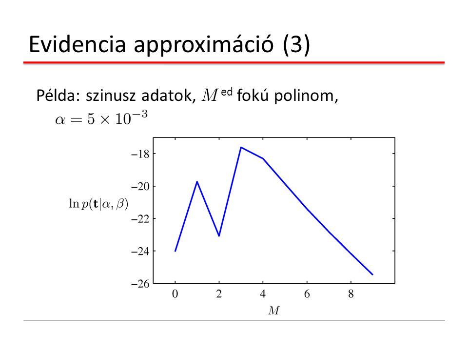 Evidencia approximáció (3)