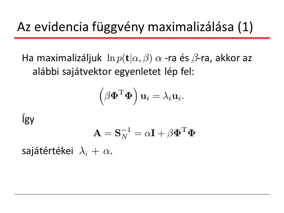 Az evidencia függvény maximalizálása (1)