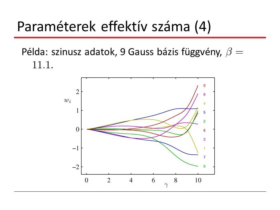 Paraméterek effektív száma (4)