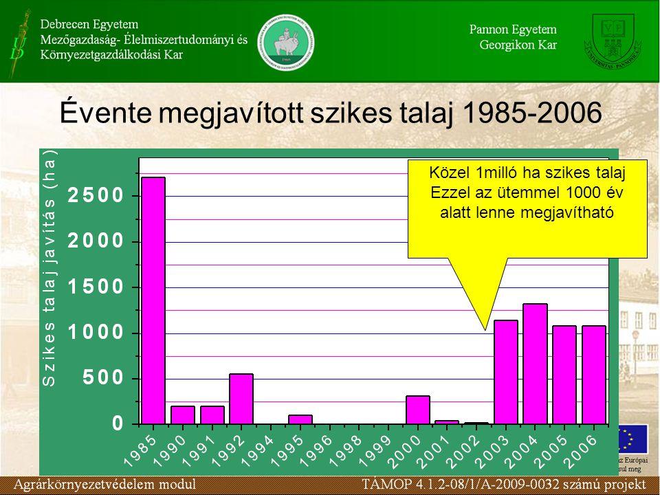Évente megjavított szikes talaj 1985-2006