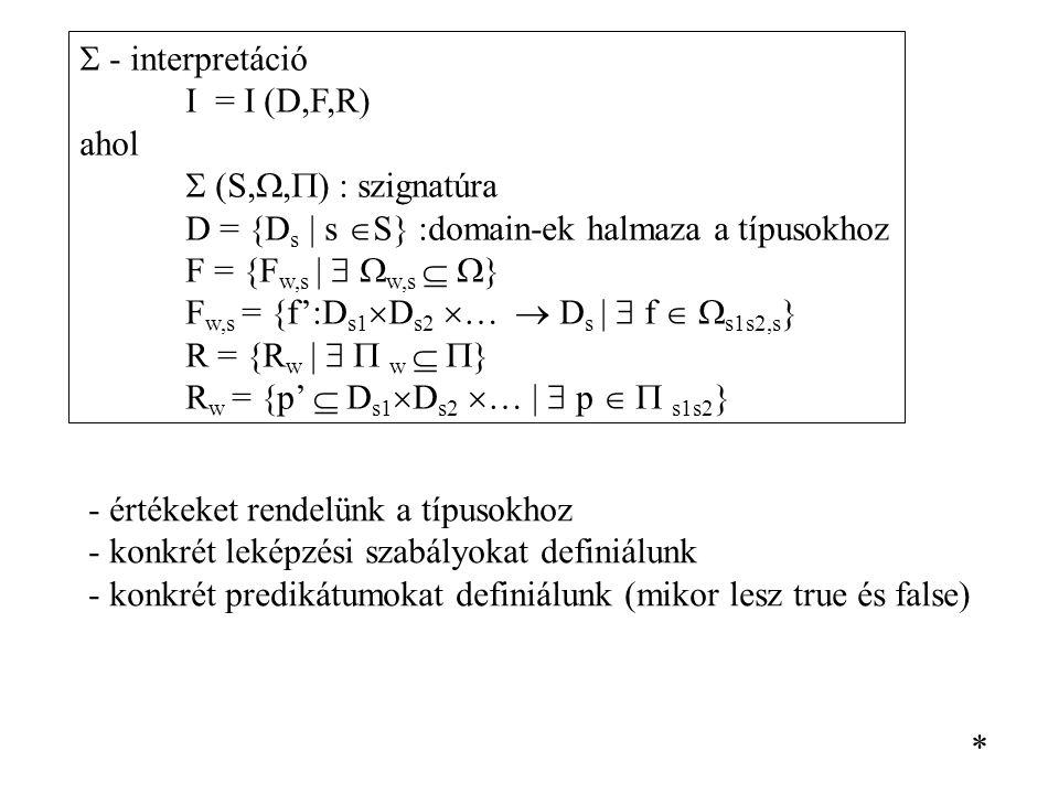  - interpretáció I = I (D,F,R) ahol.  (S,,) : szignatúra. D = {Ds | s S} :domain-ek halmaza a típusokhoz.