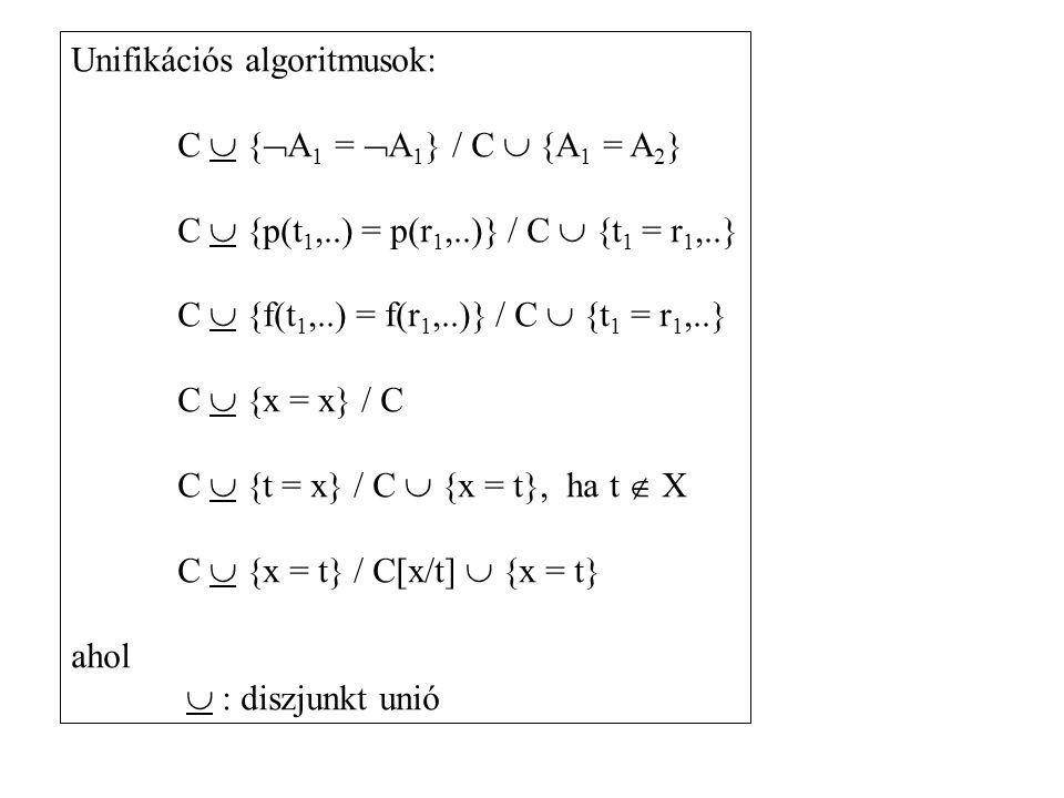 Unifikációs algoritmusok:
