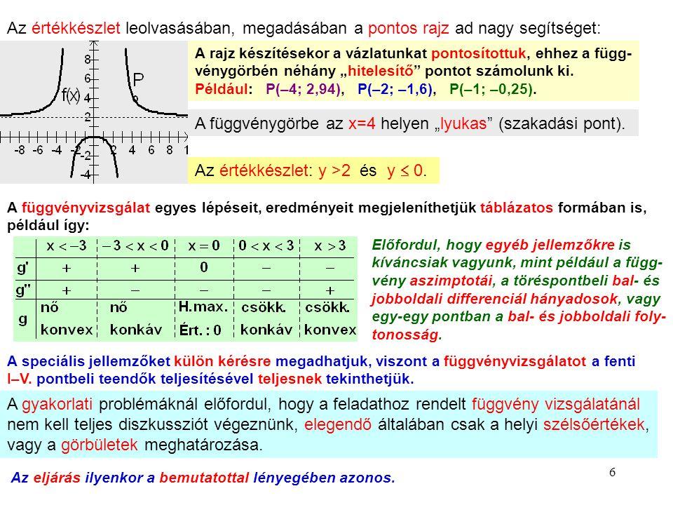 """A függvénygörbe az x=4 helyen """"lyukas (szakadási pont)."""