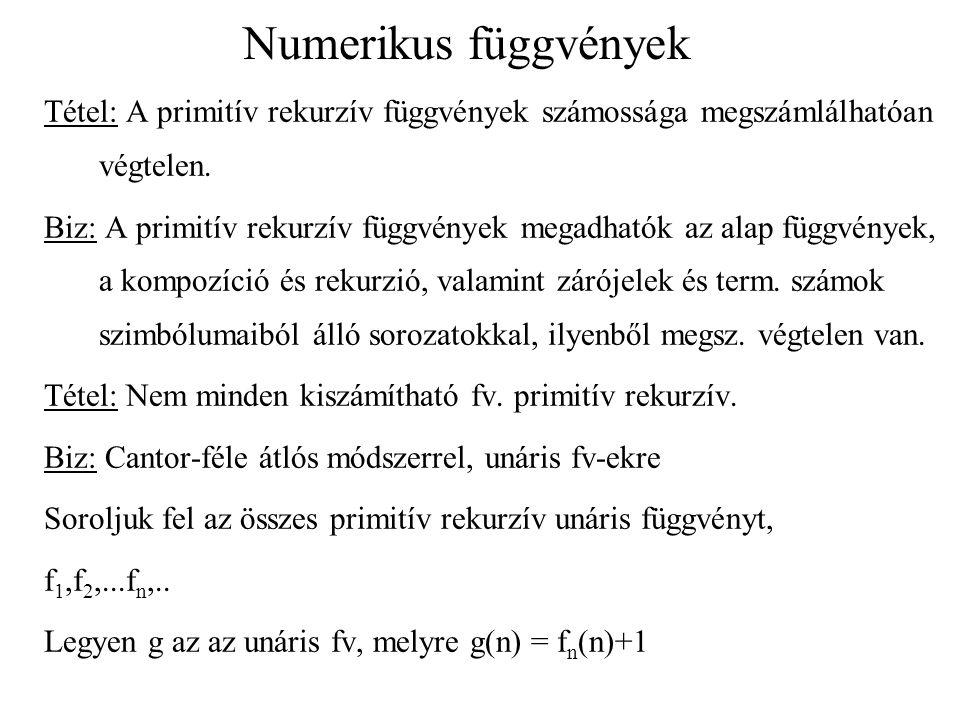 Numerikus függvények Tétel: A primitív rekurzív függvények számossága megszámlálhatóan végtelen.