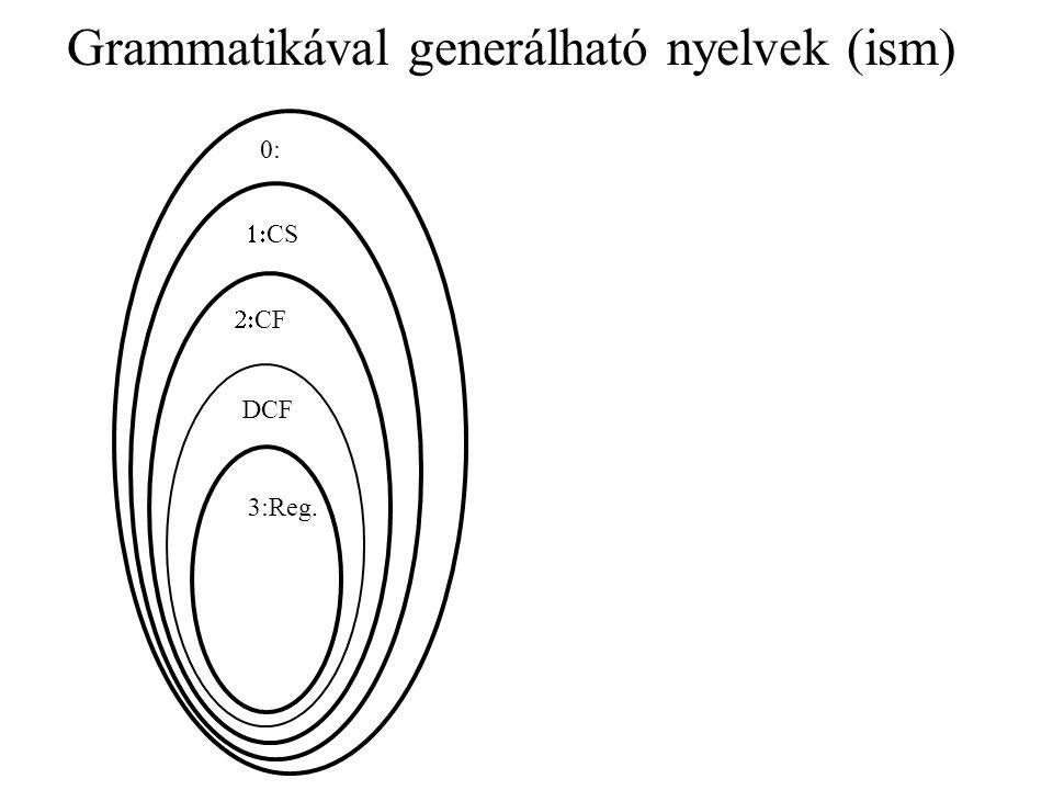 Grammatikával generálható nyelvek (ism)