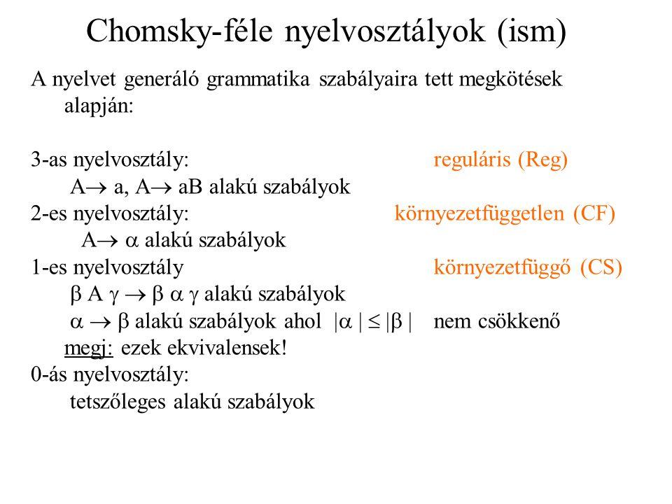 Chomsky-féle nyelvosztályok (ism)