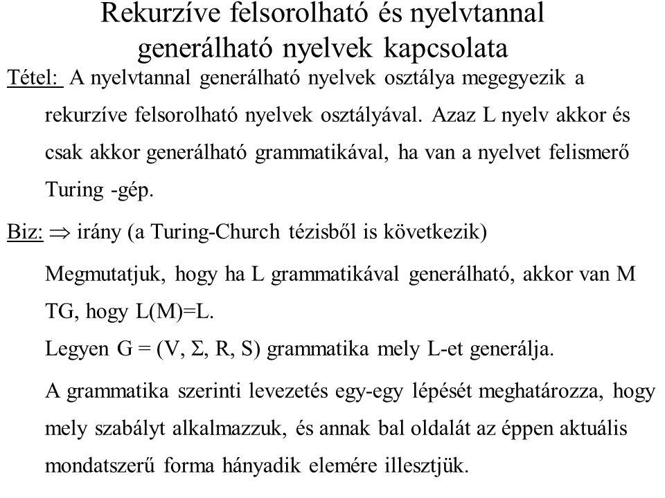 Rekurzíve felsorolható és nyelvtannal generálható nyelvek kapcsolata