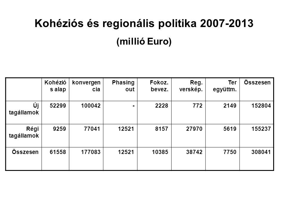 Kohéziós és regionális politika 2007-2013