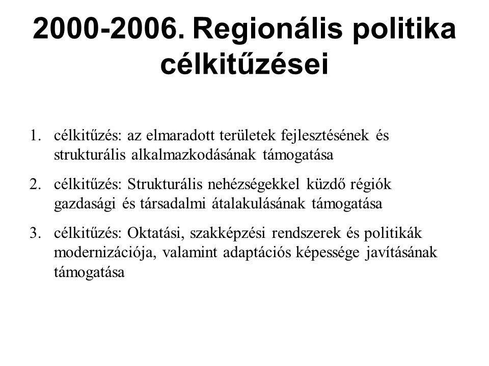 2000-2006. Regionális politika célkitűzései