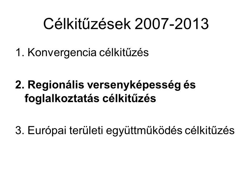 Célkitűzések 2007-2013 1. Konvergencia célkitűzés