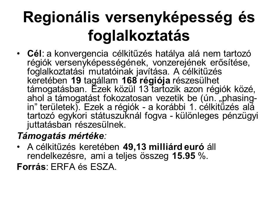 Regionális versenyképesség és foglalkoztatás