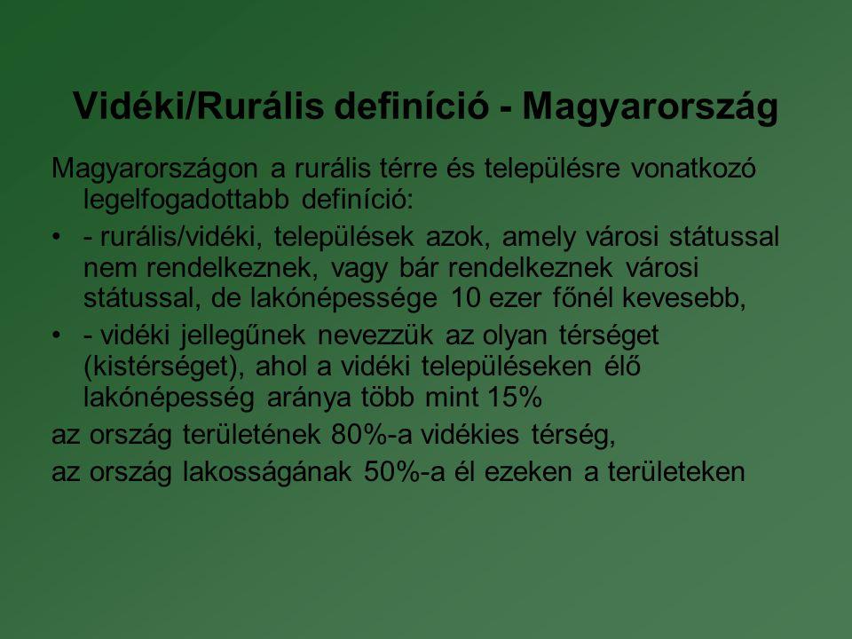 Vidéki/Rurális definíció - Magyarország