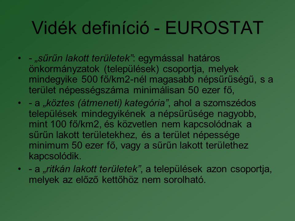 Vidék definíció - EUROSTAT