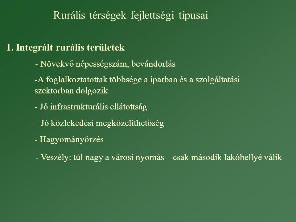 1. Integrált rurális területek