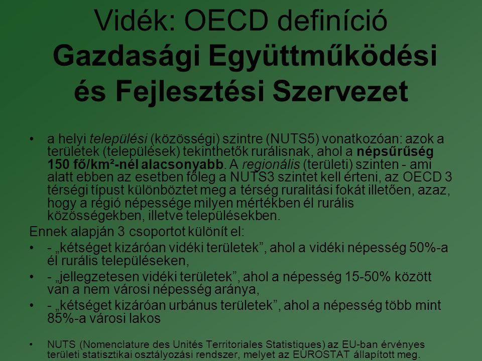 Vidék: OECD definíció Gazdasági Együttműködési és Fejlesztési Szervezet