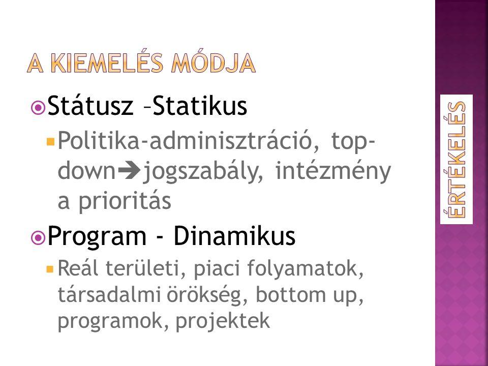 Státusz –Statikus Program - Dinamikus A kiemelés módja