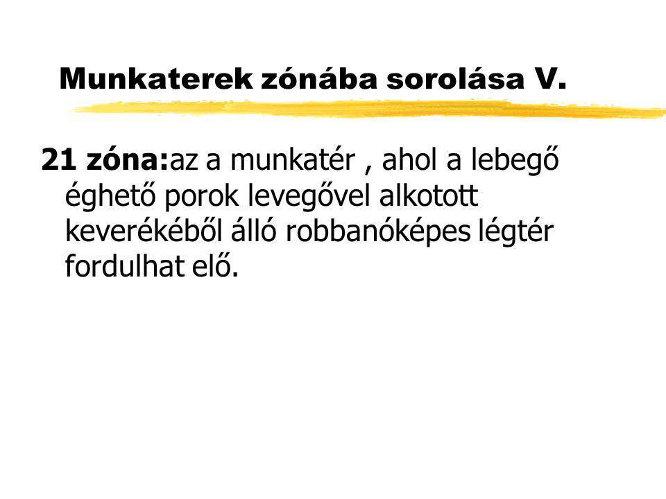 Munkaterek zónába sorolása V.