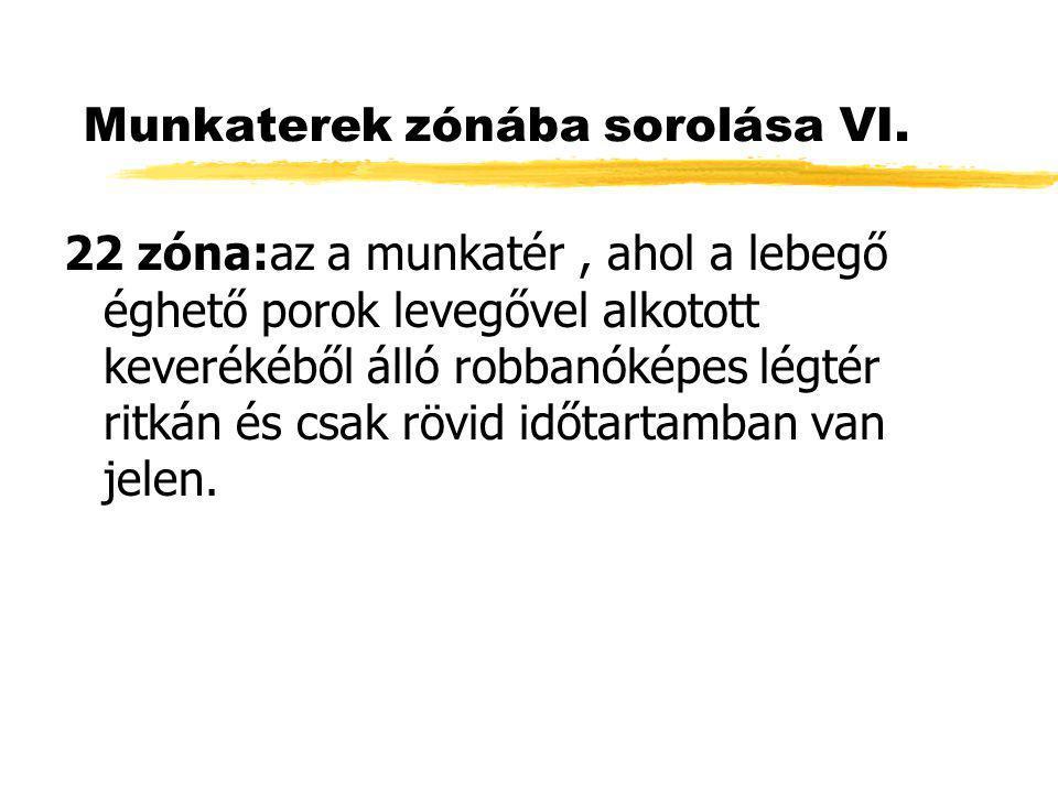 Munkaterek zónába sorolása VI.