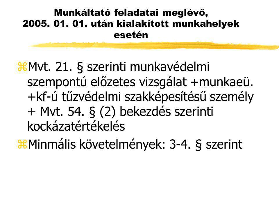 Minmális követelmények: 3-4. § szerint