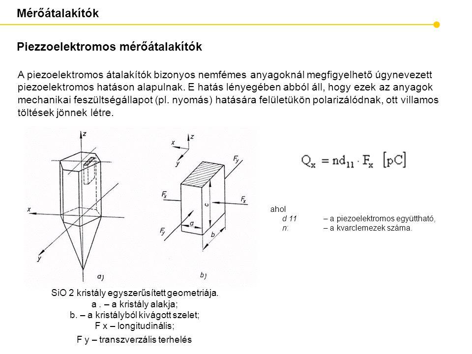 Piezzoelektromos mérőátalakítók