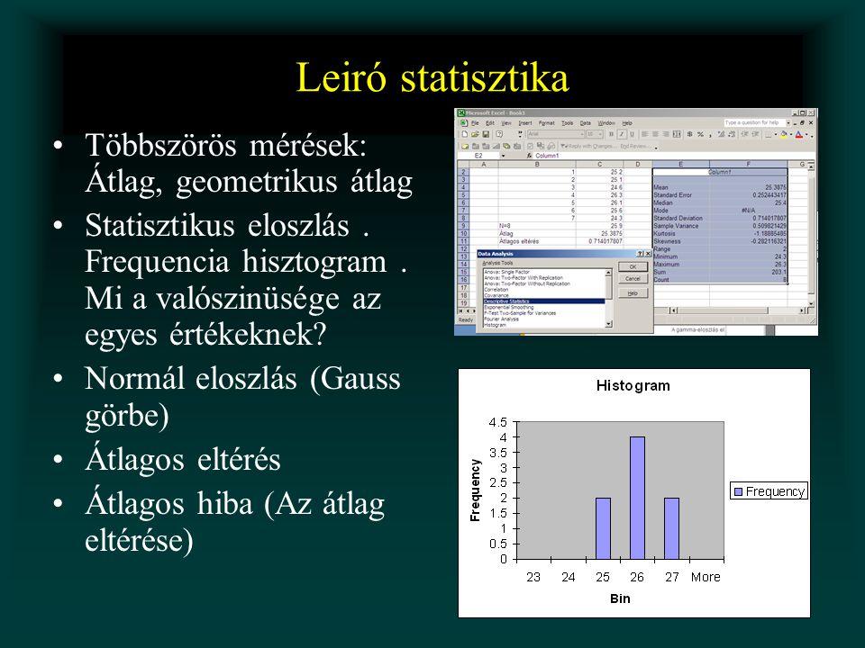 Leiró statisztika Többszörös mérések: Átlag, geometrikus átlag