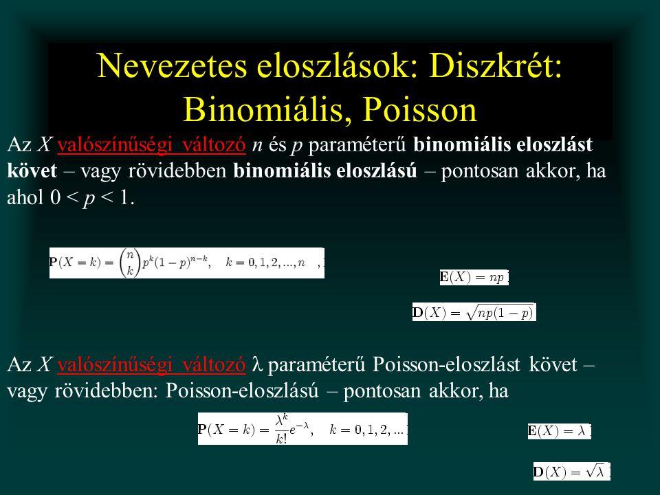 Nevezetes eloszlások: Diszkrét: Binomiális, Poisson