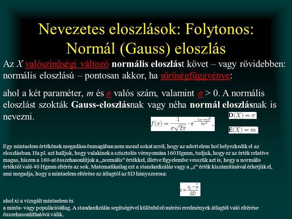 Nevezetes eloszlások: Folytonos: Normál (Gauss) eloszlás