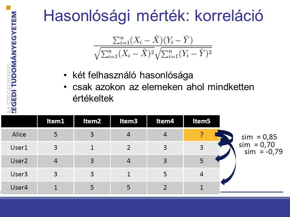 Hasonlósági mérték: korreláció