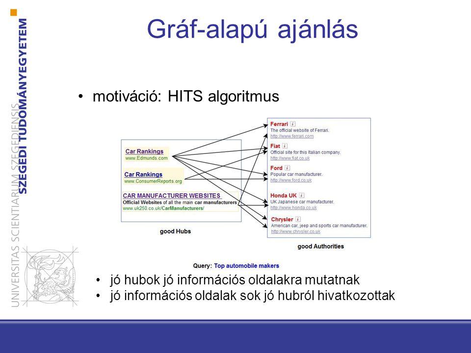 Gráf-alapú ajánlás motiváció: HITS algoritmus