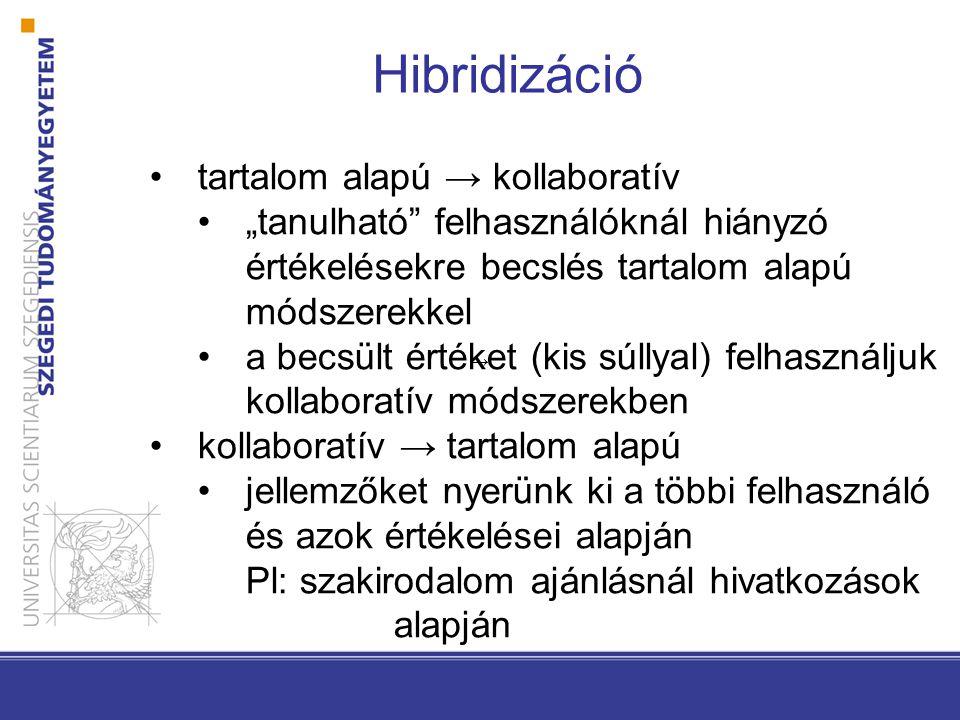 Hibridizáció tartalom alapú → kollaboratív
