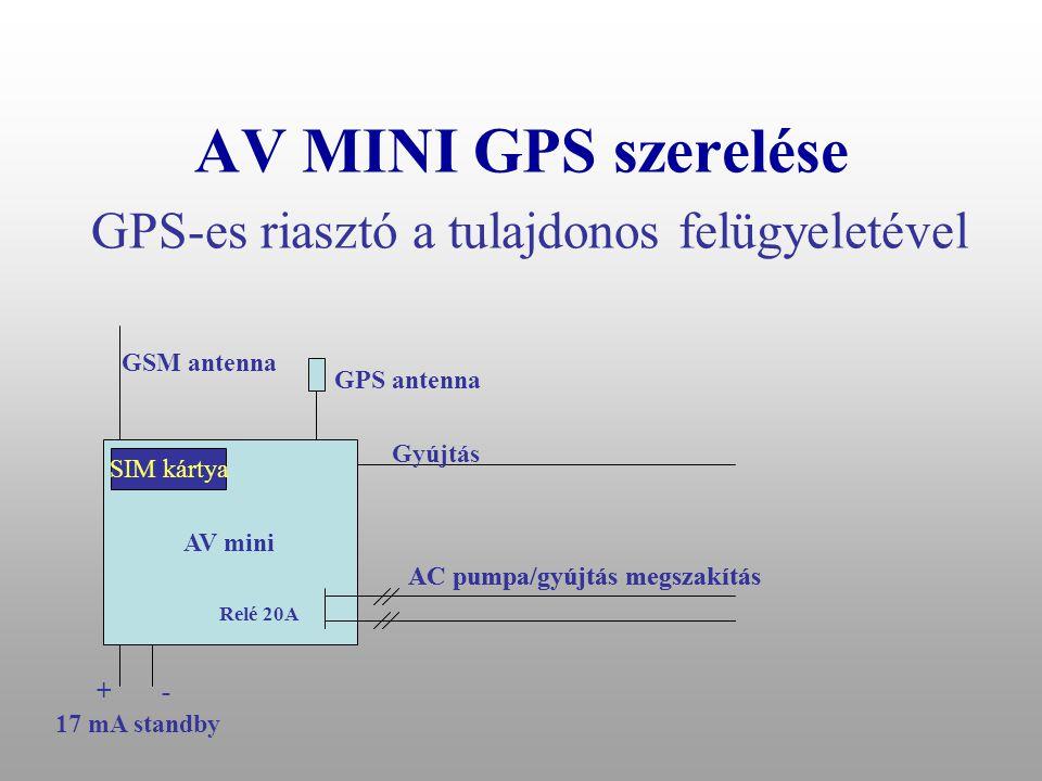 AV MINI GPS szerelése GPS-es riasztó a tulajdonos felügyeletével