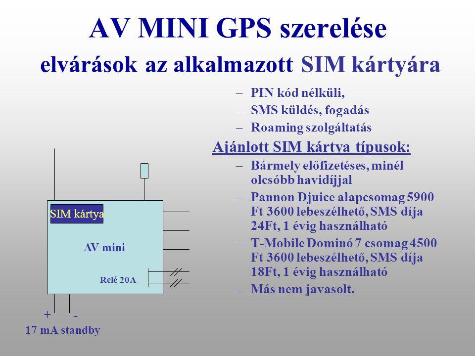 AV MINI GPS szerelése elvárások az alkalmazott SIM kártyára