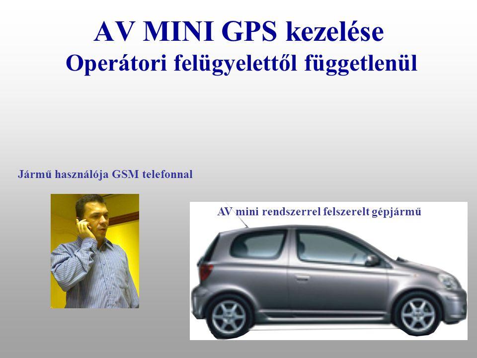 AV MINI GPS kezelése Operátori felügyelettől függetlenül