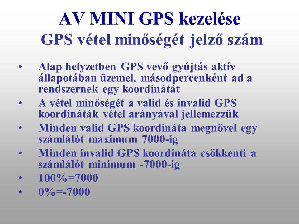 AV MINI GPS kezelése GPS vétel minőségét jelző szám