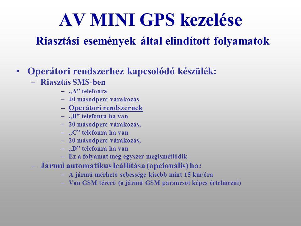 AV MINI GPS kezelése Riasztási események által elindított folyamatok