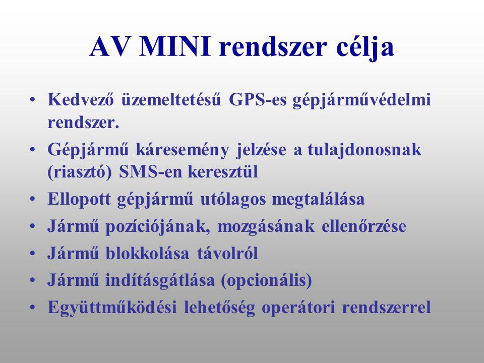 AV MINI rendszer célja Kedvező üzemeltetésű GPS-es gépjárművédelmi rendszer. Gépjármű káresemény jelzése a tulajdonosnak (riasztó) SMS-en keresztül.