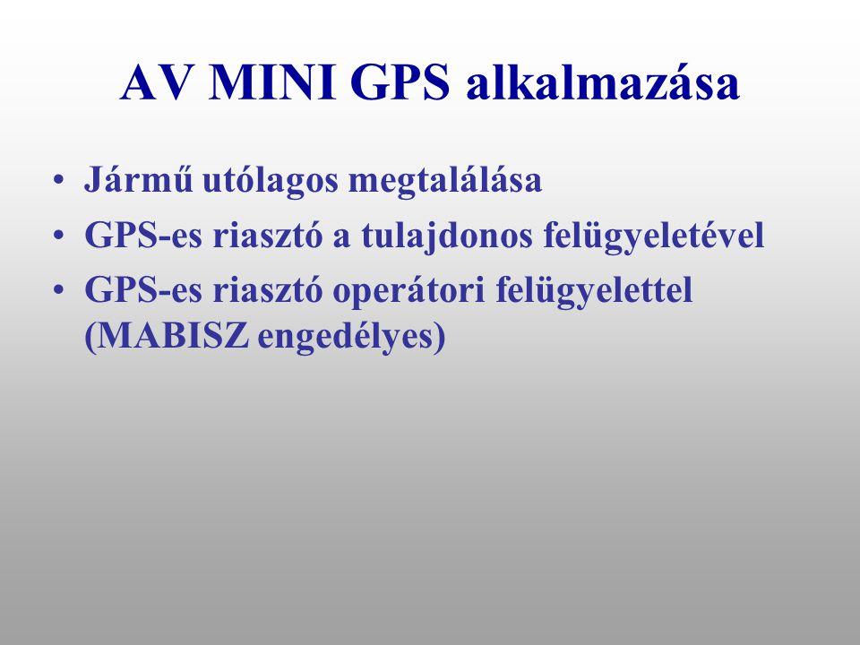 AV MINI GPS alkalmazása