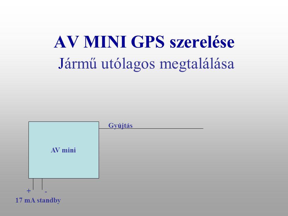 AV MINI GPS szerelése Jármű utólagos megtalálása